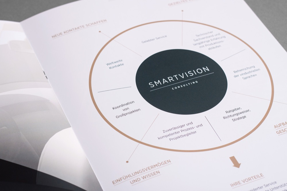 steigenberger_smartvision_consulting_04